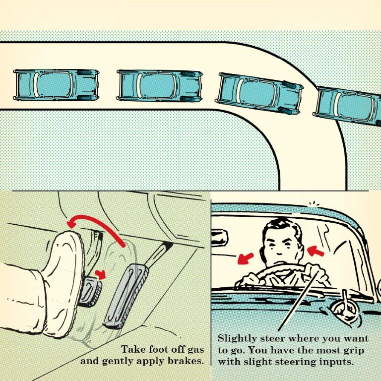Proklizavanje prednjih kotača automobila - Podupravljanje