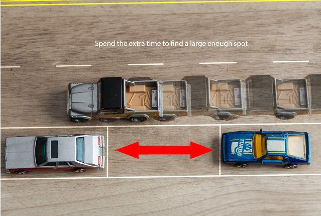 Procjena veličine parkirnog mjesta