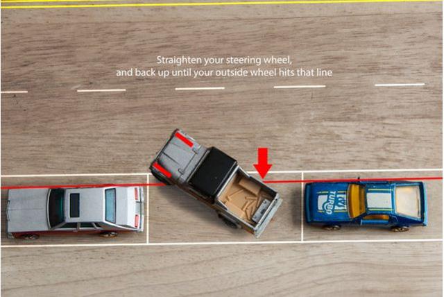 Još uvijek si vizualizirajte tu zamišljenu liniju, i ispravite kotače