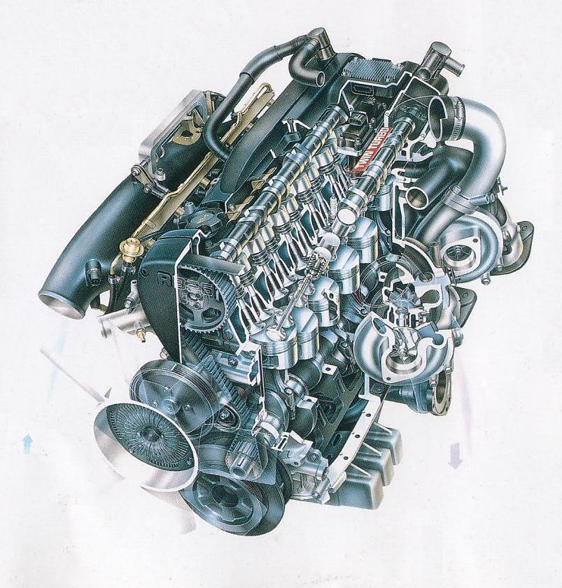 RB26DETT kao Nissanov legendarni motor.