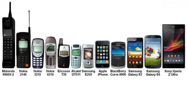 Prvo su bili veliki, pa mali, pa su sad opet veliki...mislim mobilni telefoni.